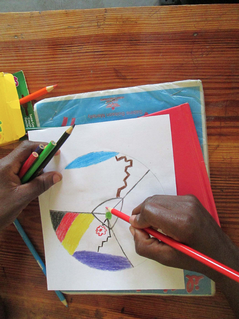 dissertation art therapy However, for the purposes of this dissertation, an art therapy assessment instrument is an objective, standardized measure designed by an art therapist (as.